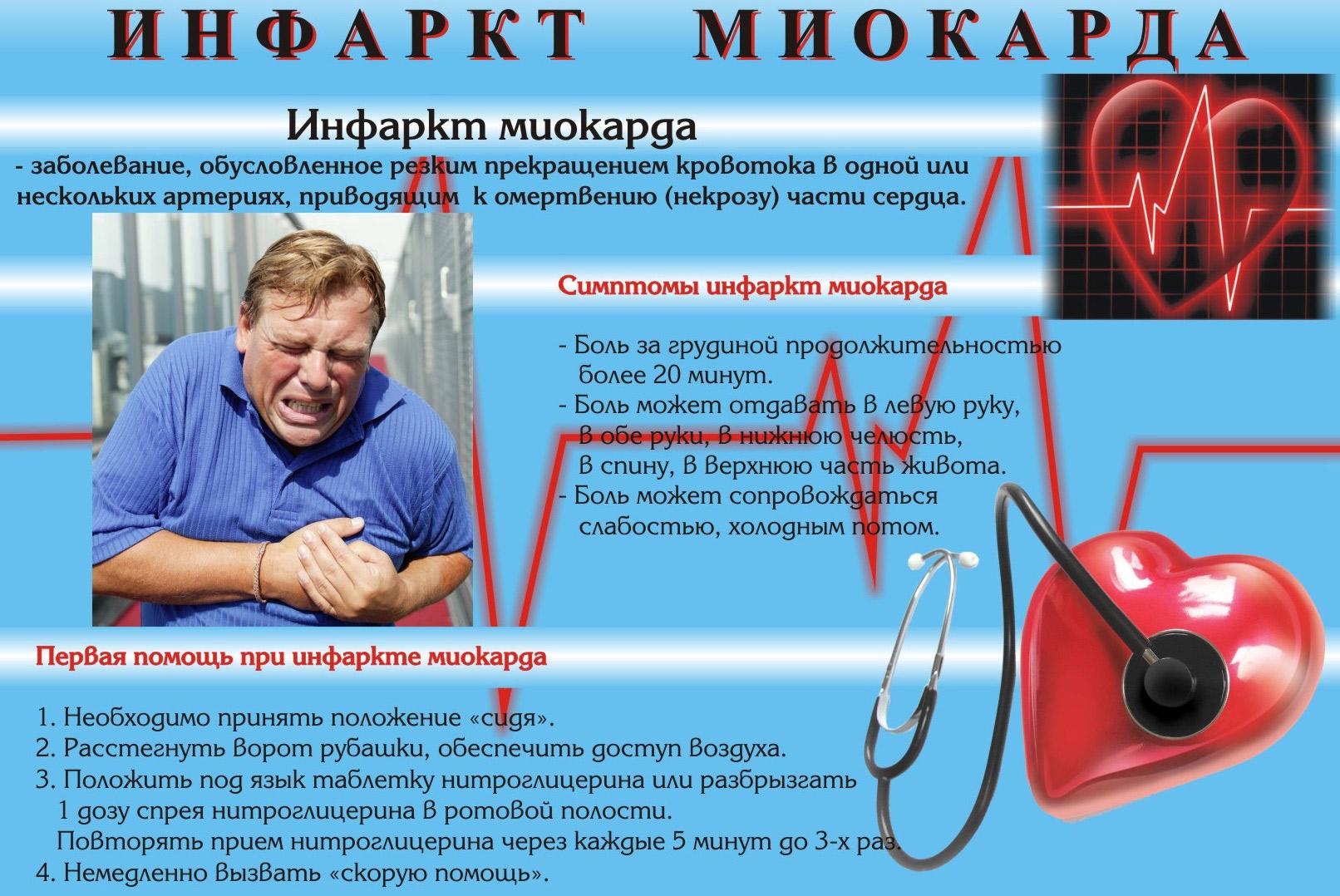 Миокардит – лечение, симптомы и профилактика